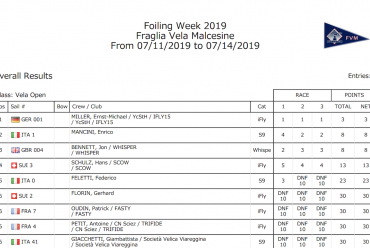 "iFLY15 winner of Foiling Week 2019 – ""All Foilers"" category"
