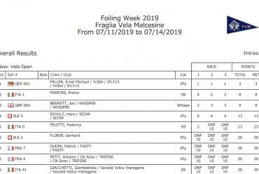 iFLY15 – bateau vainqueur Foiling Week 2019 – catégorie de course «Tous foilers»